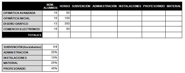 TeFormas.com: Tutoriales, ejercicios y ejemplos prácticos de Excel ...