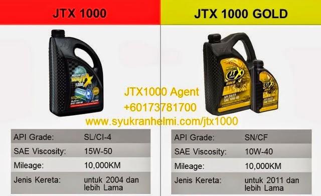 JTX Agen Shahril Shaari, JTX1000 Gold, JTX1000, Minyak hitam JTX, JTX promotion, Minyak hitam, JTX Mitsubishi Lancer, JTX BMW 5 series, JTX CBR rabbit, JTX