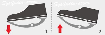 Cara Menjalankan Motor Kopling