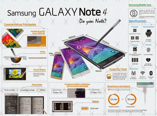 Gira-mundial-Samsung-GALAXY-Note-4-Latinoamérica