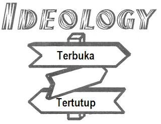 Pengertian dan Ciri-Ciri Ideologi Terbuka & Tertutup