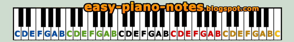 Easy piano songs for begginers. The fastest way to good play on keyboard.