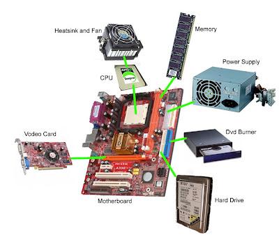 computer hardware parts. computer hardware parts