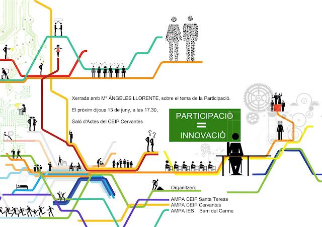 isotipos, pictogramas, participacion, innovacion, cartel