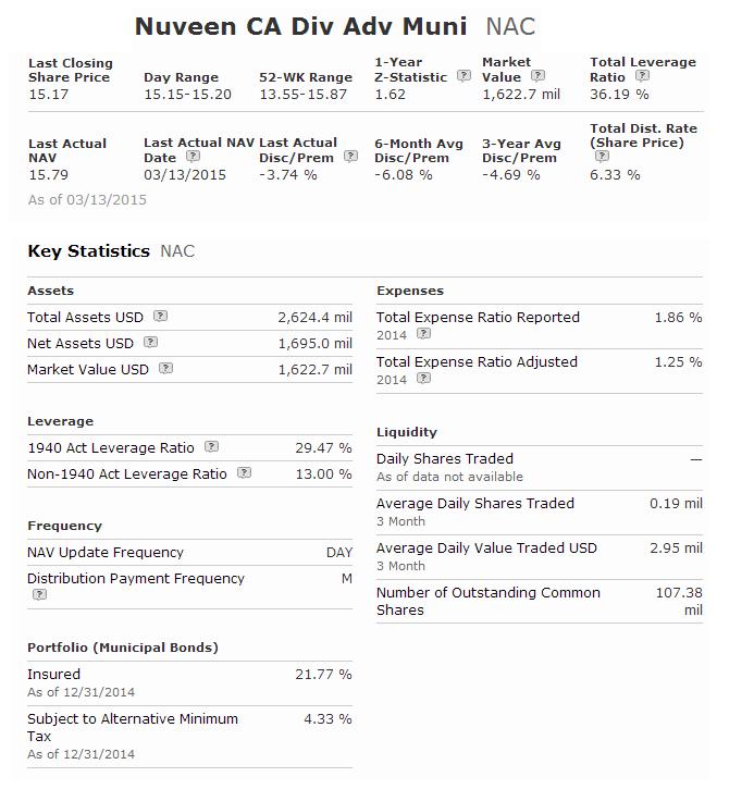 Nuveen CA Dividend Advantage Muni Fund (NAC)