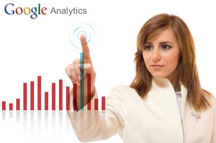Google Analytics statics