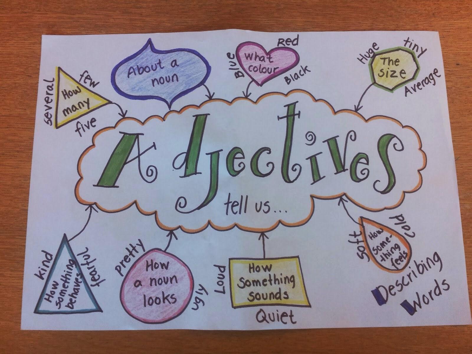 Grammatik plakater til engelsk