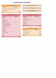 Presupuesto de la universidad, Excel