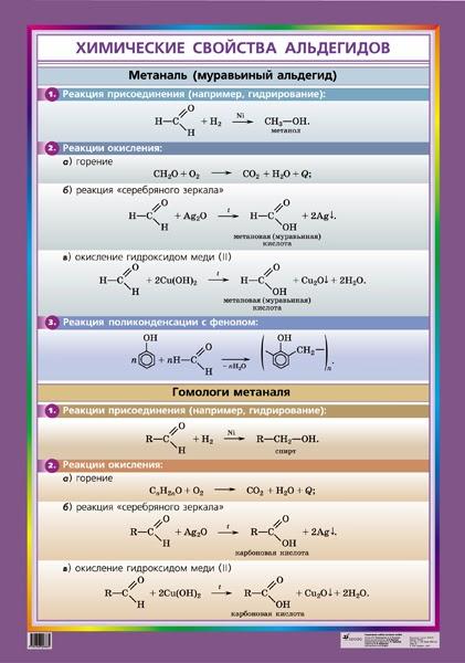 Химические свойства альдегидов Химия Четвёртый год изучения  Загрузить модуль