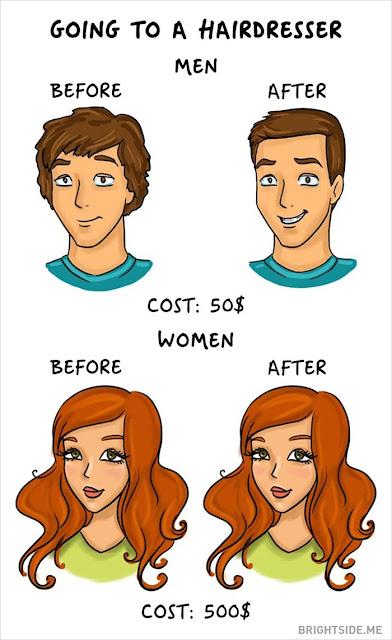 Ketika Datang Ke Salon Buat Potong Rambut
