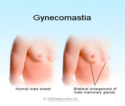 What Makes Breasts Grow Bigger? LIVESTRONGCOM
