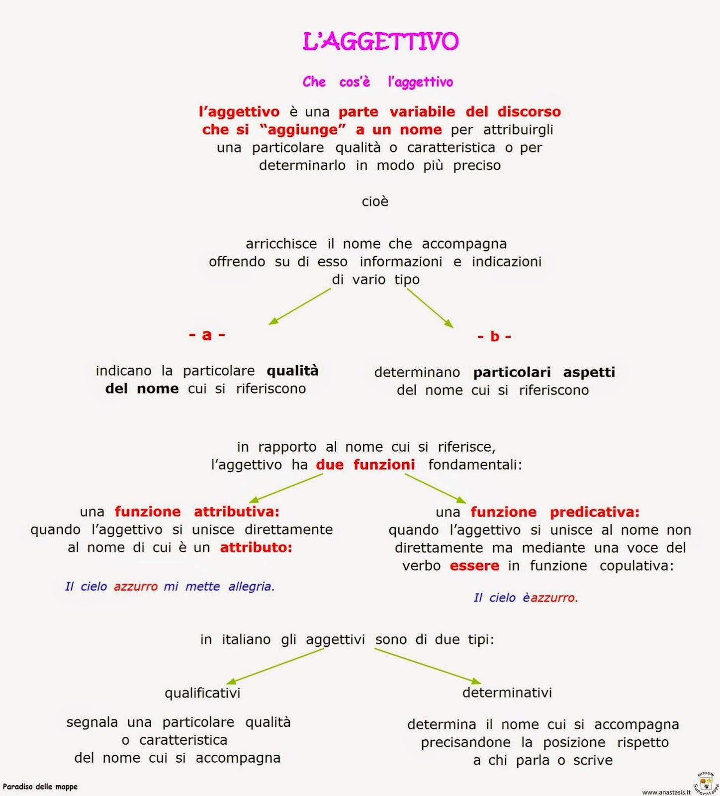 Paradiso delle mappe maggio 2014 for Cos e l antonomasia