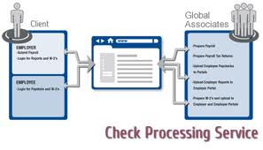 Outsource Check Processing Services