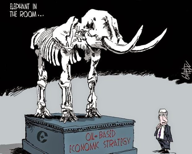 Brian Gable: Oil-Based Economic Strategy.