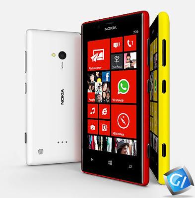 Nokia Lumia 720 price in india