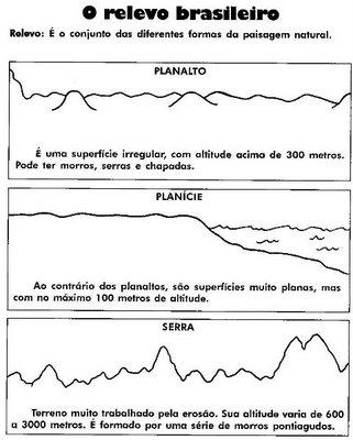 jornal r 7ª atividades de geografia mapa político brasileiro