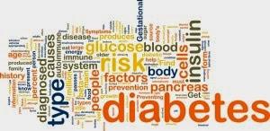 Manfaat puasa dapat mencegah diabetes