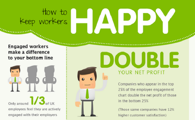 How to keep your employees happy infographic visualistan image how to keep your employees happy ccuart Image collections