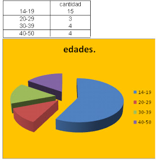 Qué opina sobre la educación en México?