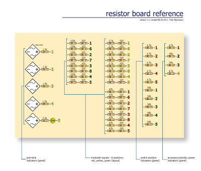 Final resistor board layout schematic