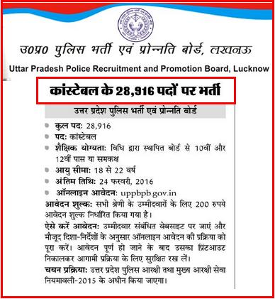 UP Police 28916 Constable Job Advertisement