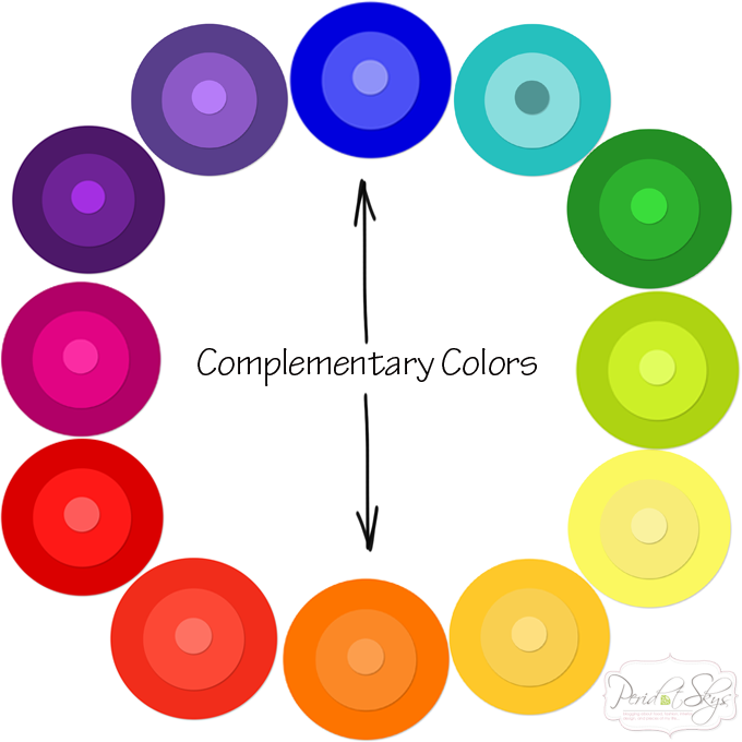 Complimentary_Color_Wheel