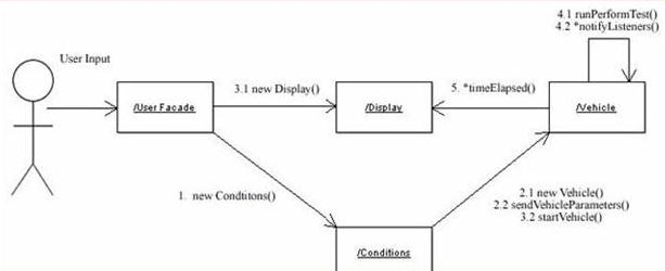 Komponen diagram diagram uml my ime component diagram ccuart Image collections