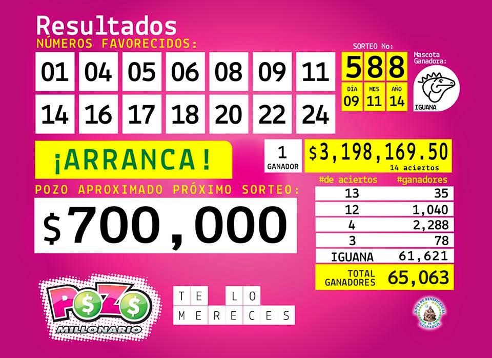 numeros ganadores pozo millonario sorteo 589