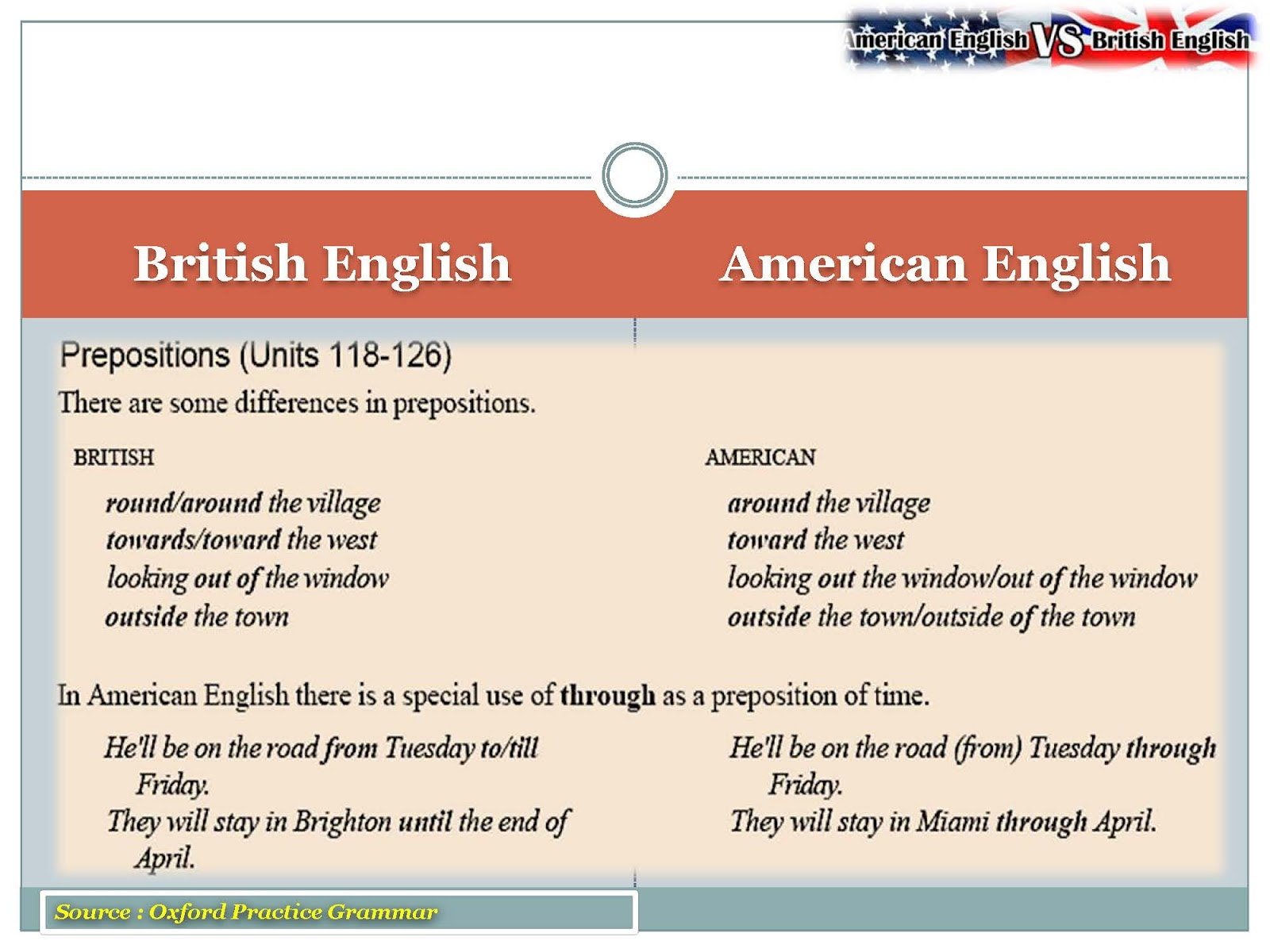 english grammar notes pdf download