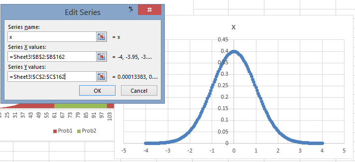 how to draw min max slopes on excel