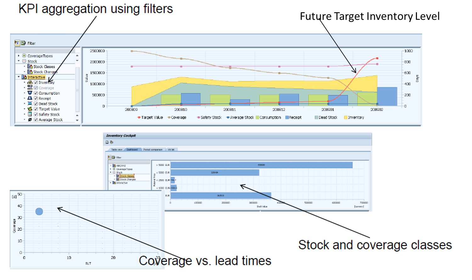 Views and Ideas of a traveling SAP supply chain optimizer: 2012