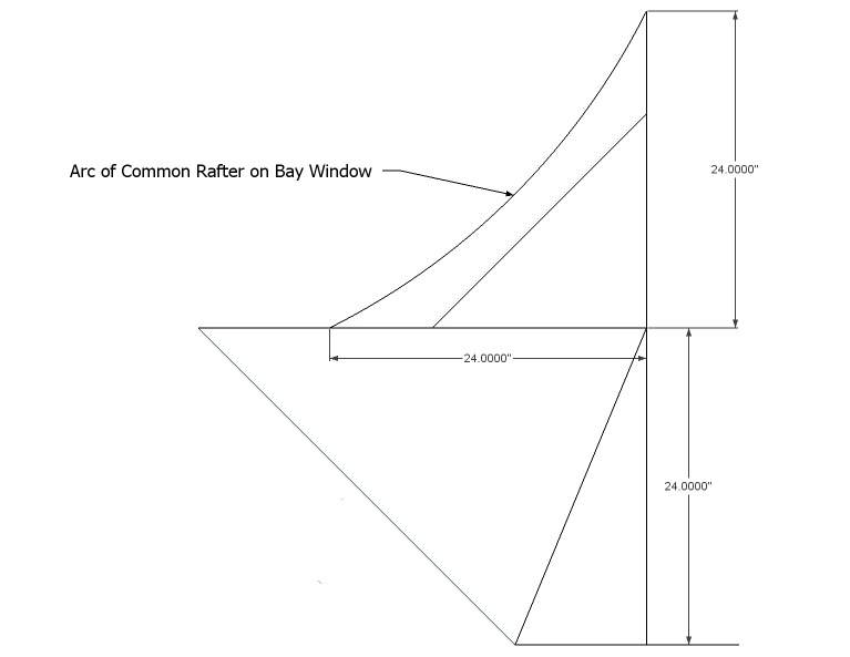 Roof Framing Geometry: Curved Hip Rafters