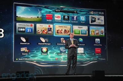 Tìm hiểu Chế độ tiết kiệm điện trên TV Samsung