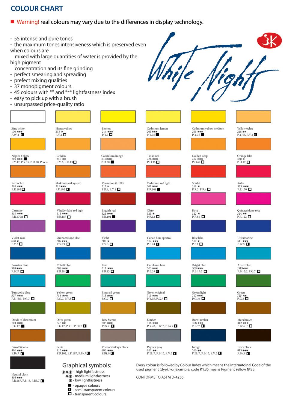 Jane Blundell Artist White Nights Watercolours Updated