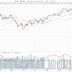 Börsen rör på sig?