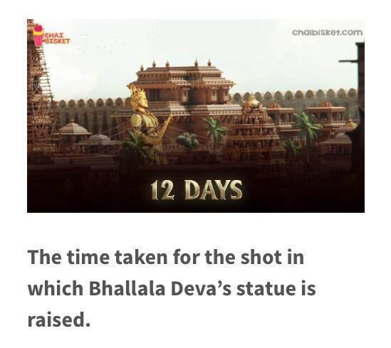 Interesting Facts about India s most expensive movie baahubali newvijay