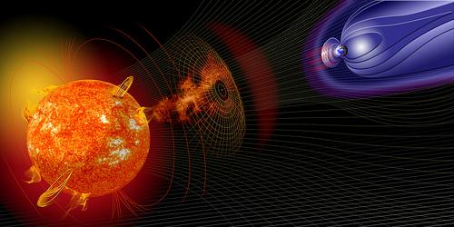 ¿Qué ocurriría si una gran tormenta solar impactara contra la tierra en la actualidad?