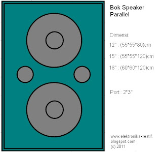 Audio Kreatif: Ukuran - dimensi bok speaker parallel