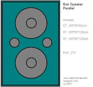 Ukuran - dimensi bok speaker parallel