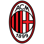 Recent Complete List of A.C. Milan Roster 2016-2017 Players Name Jersey Shirt Number Squad
