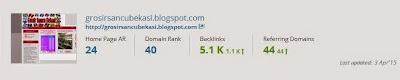 backlink sancu murah