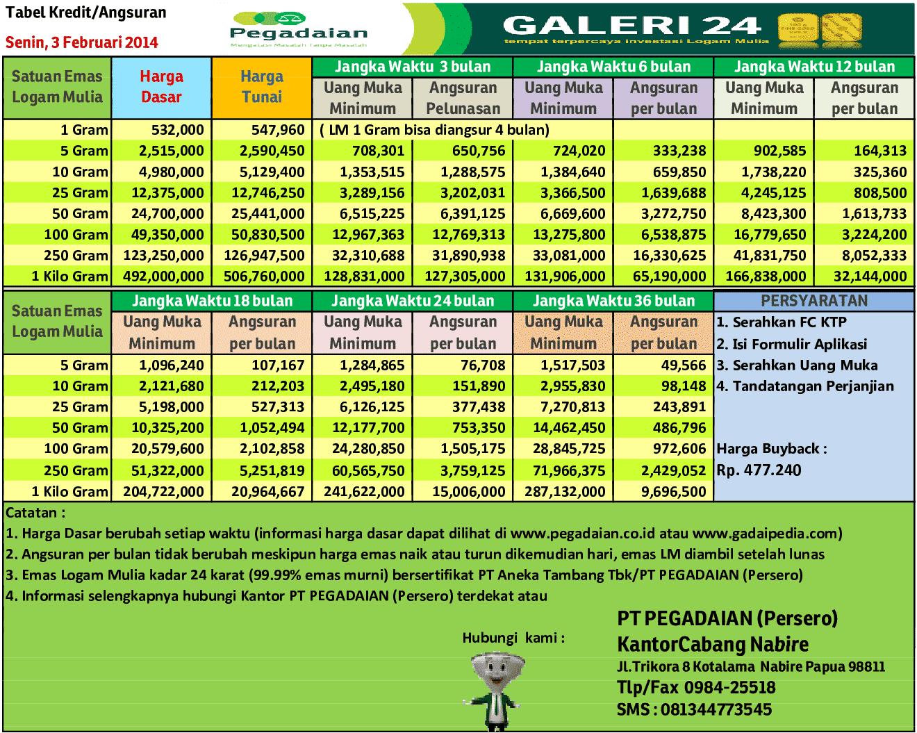 harga emas dan tabel kredit emas logam mulia pegadaian 3 februari 2014