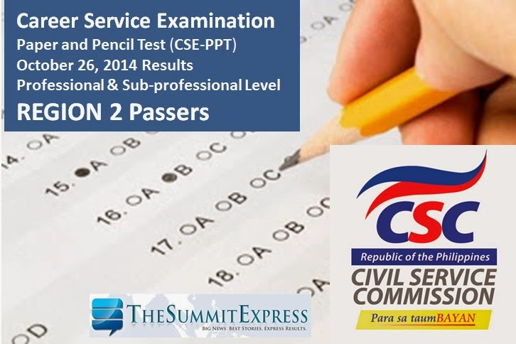 Region 2 List of Passers: October 2014 Civil service exam Results (CSE-PPT)