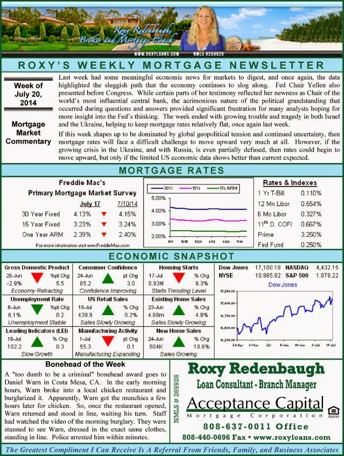 Check Out My Newsletter For Market Updates