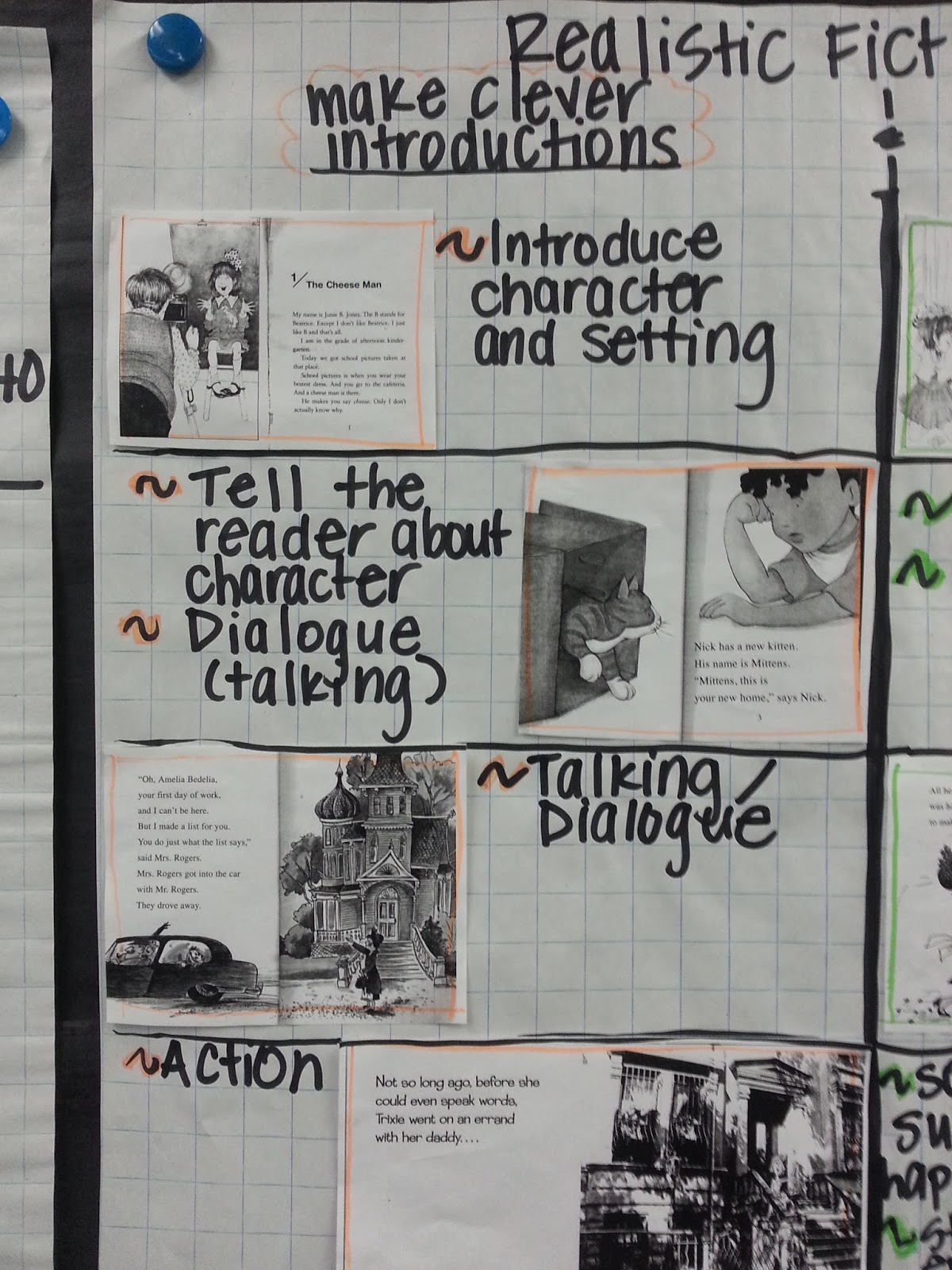 realistic fiction writing For the past couple of weeks we have also been busy trying our hand at writing realistic fiction pieces we are following lucy calkins fairly closely.