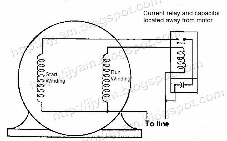Capacitor-start motor using current relay
