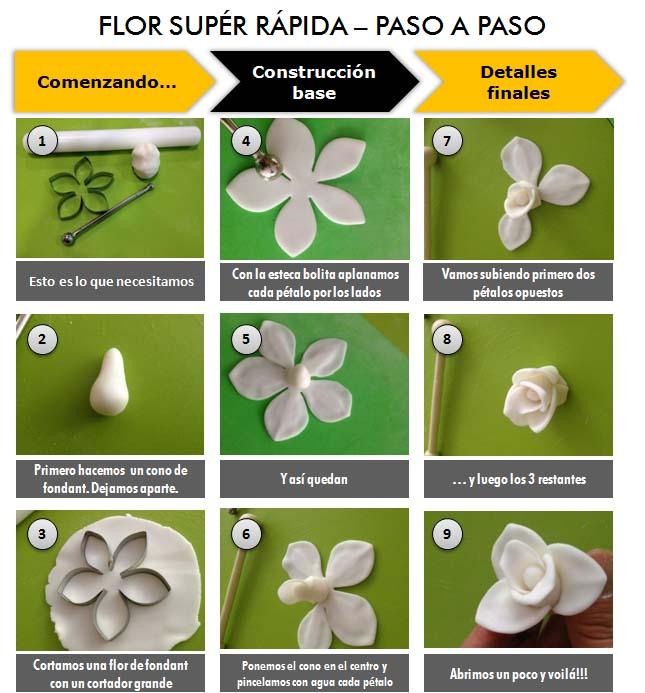 Moderno Uña De La Flor Del Arte Paso A Paso Adorno - Ideas Para ...