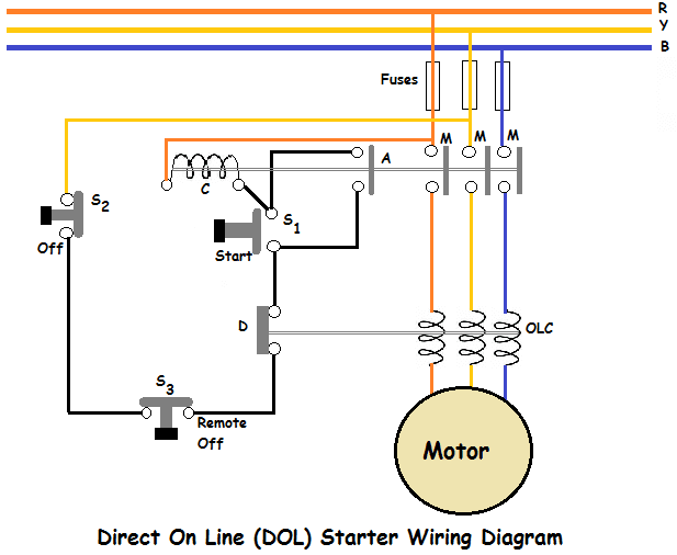 mad for innovation direct on line (dol) starter wiring diagram