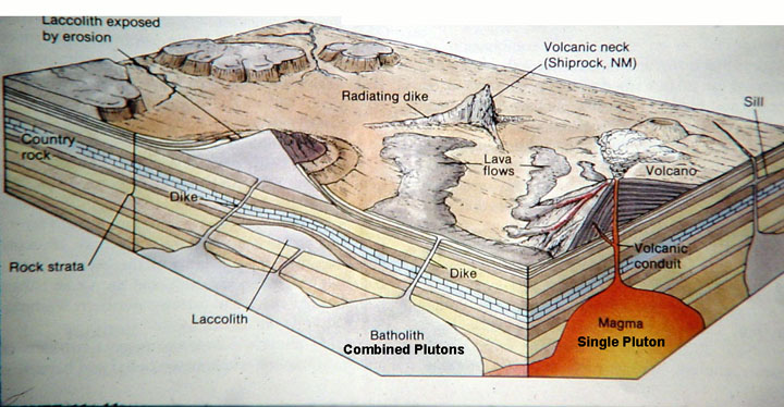 Geography of the Sierra Nevada Mountain Range: Formation of the ...