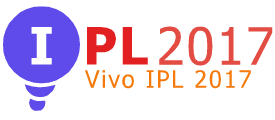 IPL 2017 - Schedule, Teams, Matches, News, Players Auction